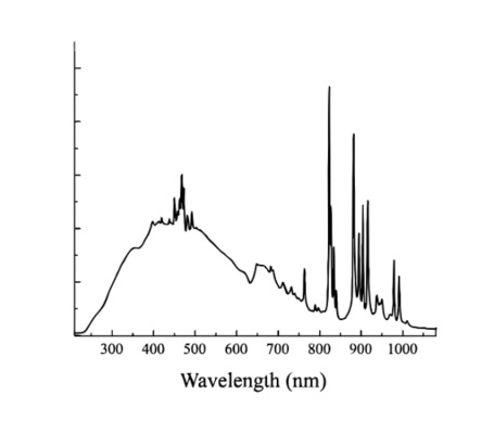 Deuterium Lamp Spectrum Finest Figure A Temporal Plot